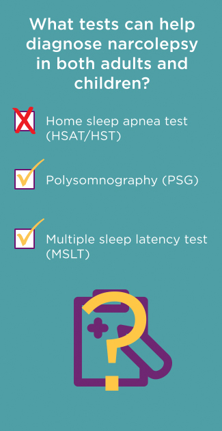 Narcolepsy Diagnostic Testing | More Than Tired™